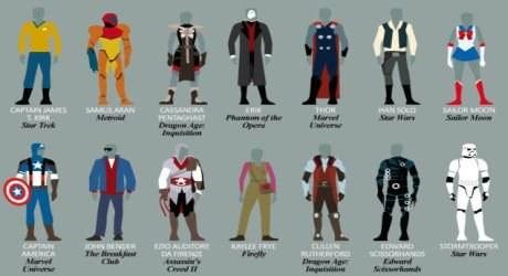 100 nej filmových kostýmů